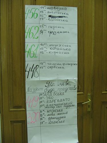 Программа фестиваля языков в Киеве